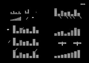 Schematizzazione grafica dell'algoritmo Quick Sort